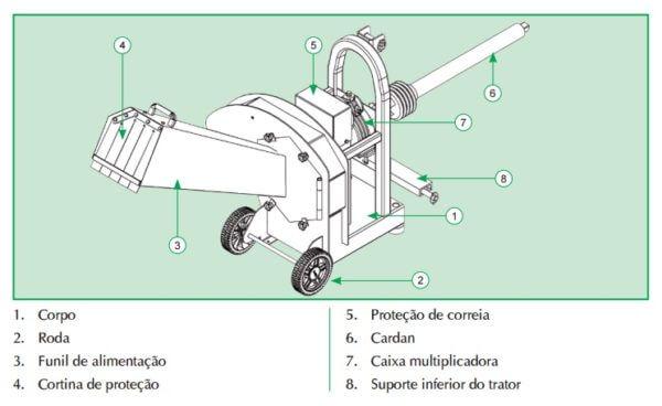 triturador trr-280